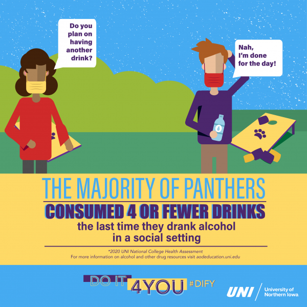 The majority of Panthers consumed 4 or fewer drinks the last time they drank alcohol