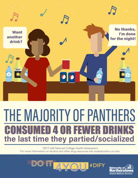 The Majority of Panthers Consumed 4 or Fewer Drinks